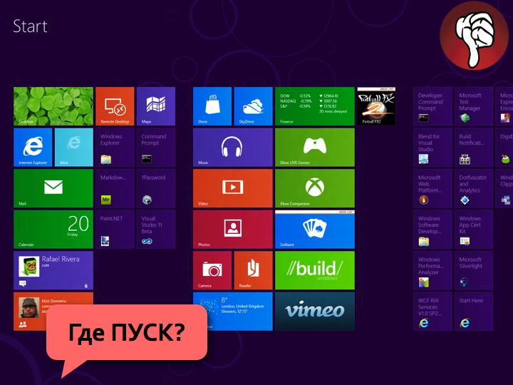 Стартовый экран в Windows 8