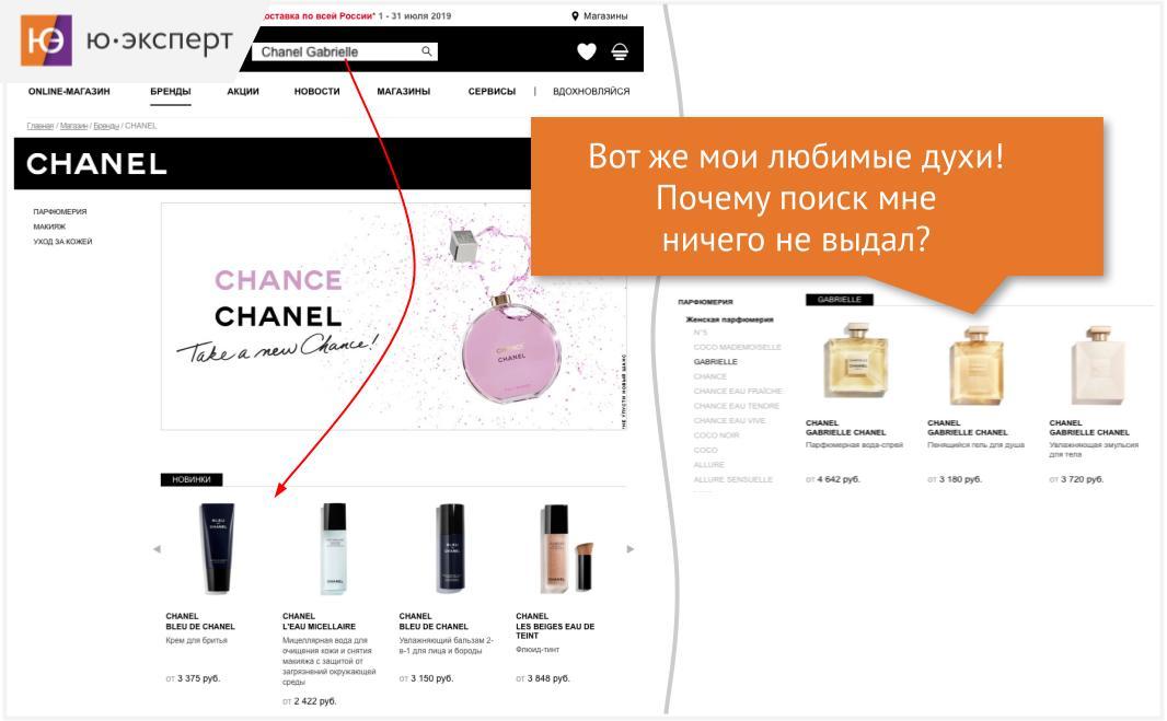 Пример неработающего поиска на сайте парфюмерии