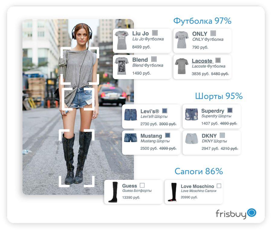 18  UX трендов для интернет-магазинов на 5 лет – наша статья на TexTerra